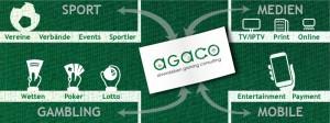 Infografik-Design für AGACO aus Hamburg
