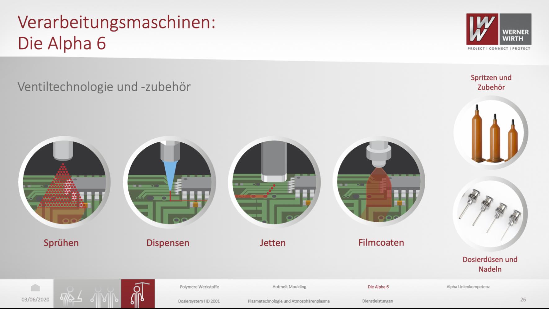 Modernes Powerpoint-Foliendesign für Werner Wirth