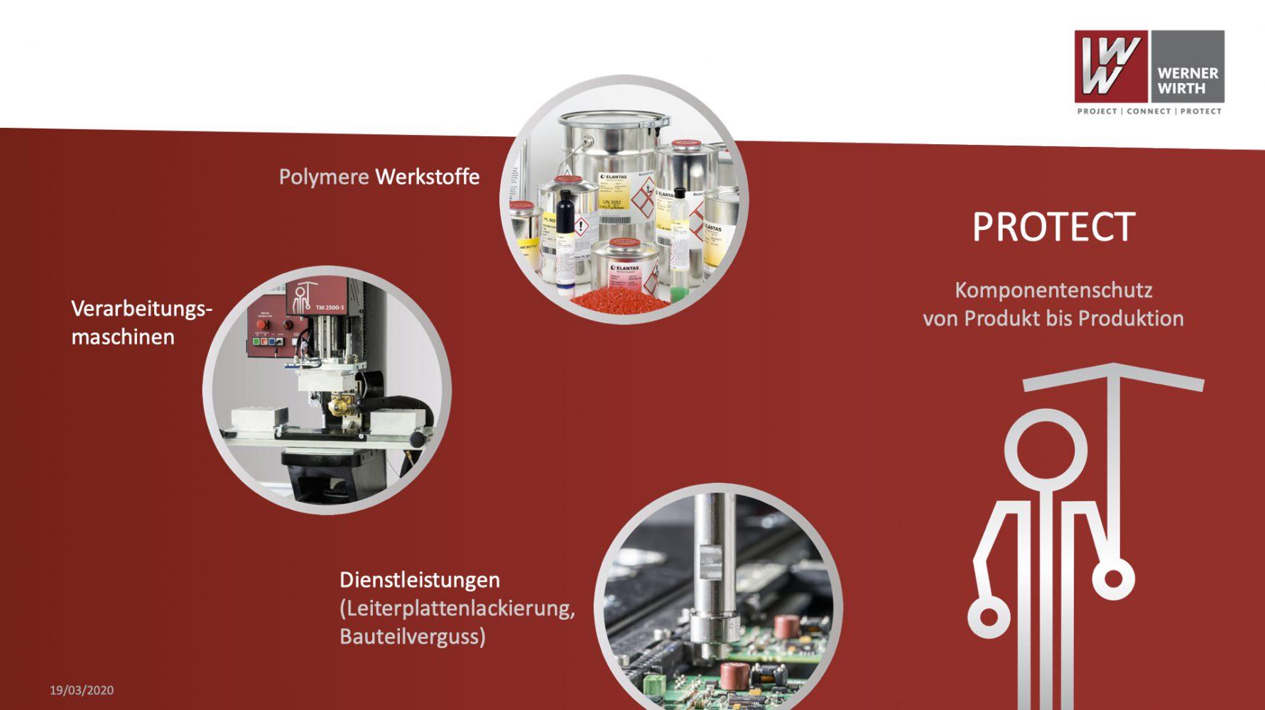 Powerpoint-Design für Werner Wirth aus Hamburg